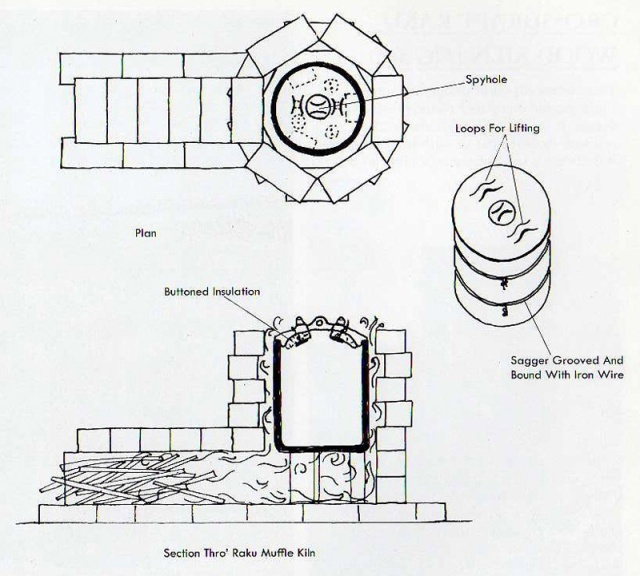 1-small-wood-muffle-kiln1.jpg?w=640
